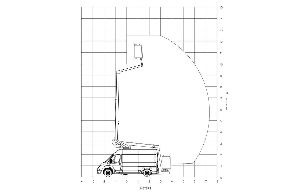Courbe de travail K32 nacelle élévatrice sur fourgon 13 m