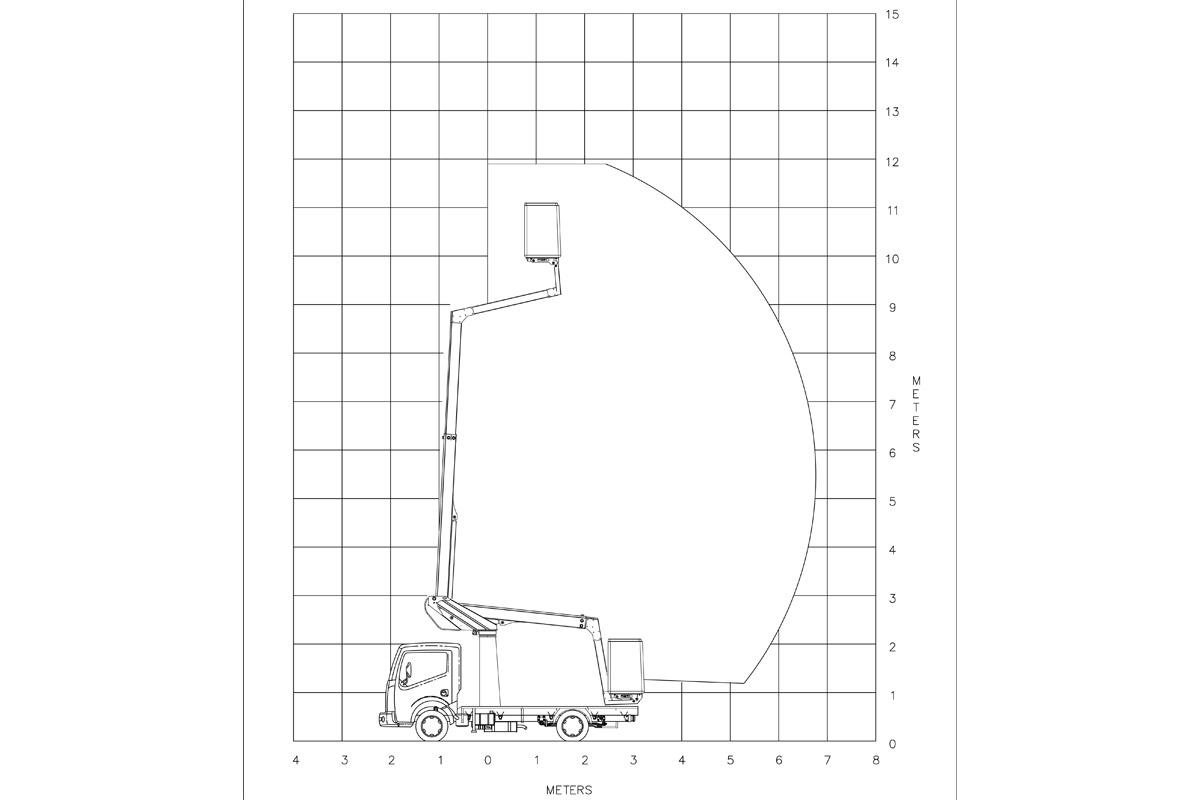 Courbe de travail K26 sur Châssis