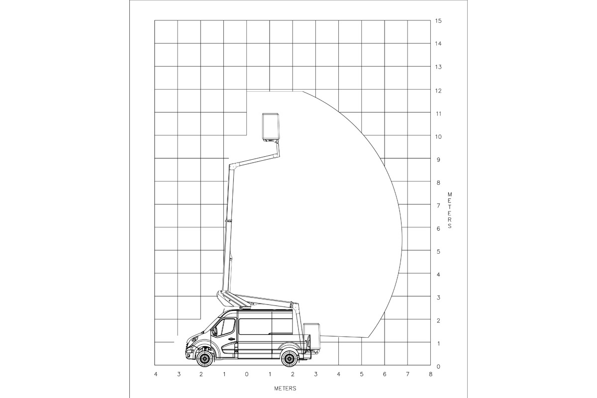 Courbe de travail K26 sur Fourgon tronqué